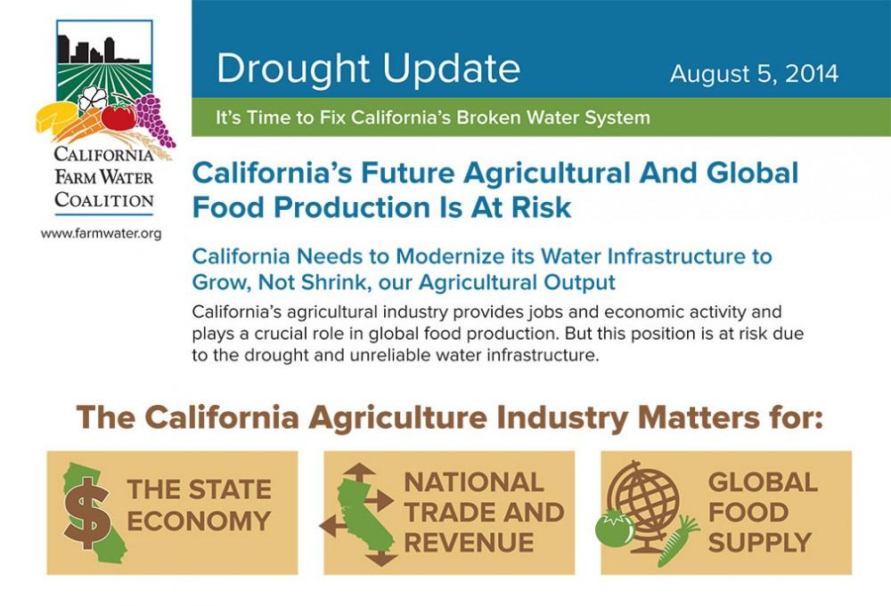 2014 California Drought Fact Sheet